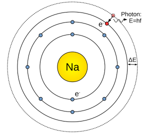 Atombau2_schwarz